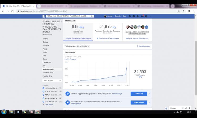 [WTS]  Grup Facebook Sudah ada 34.000 Lebih Anggota