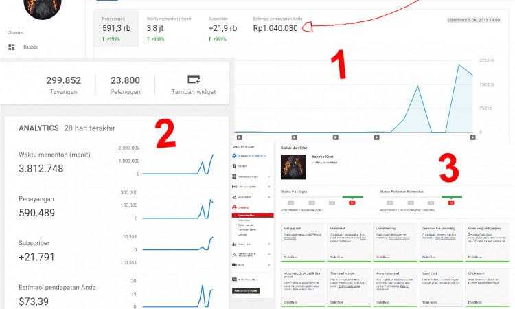 (JUAL) Channel youtube MONET 23k+ Subscriber tahun 2017